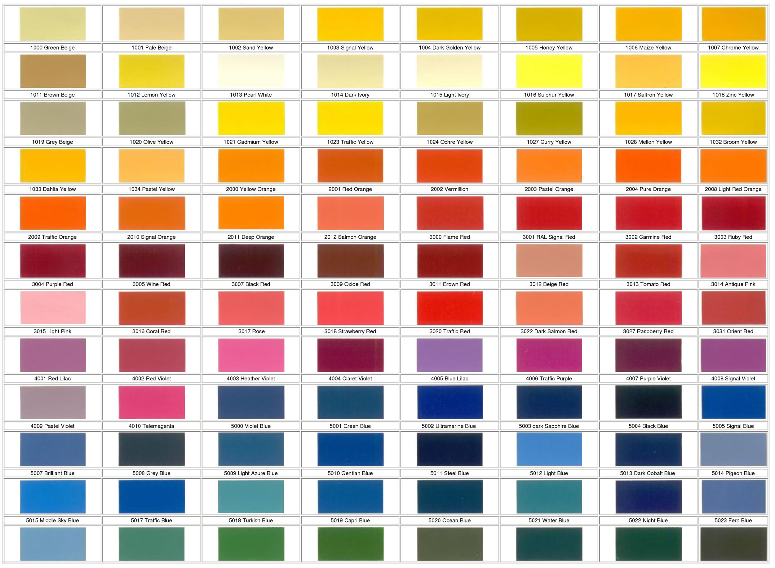 Marl Coatings – Ral Color Chart